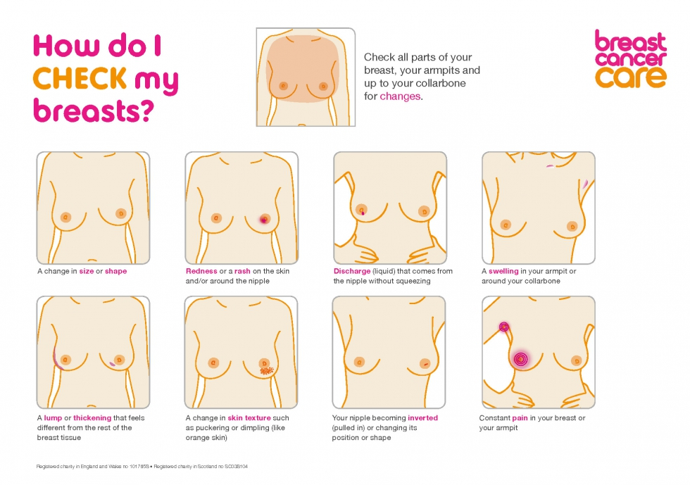 Breast Cancer Awareness Month: Know the Signs