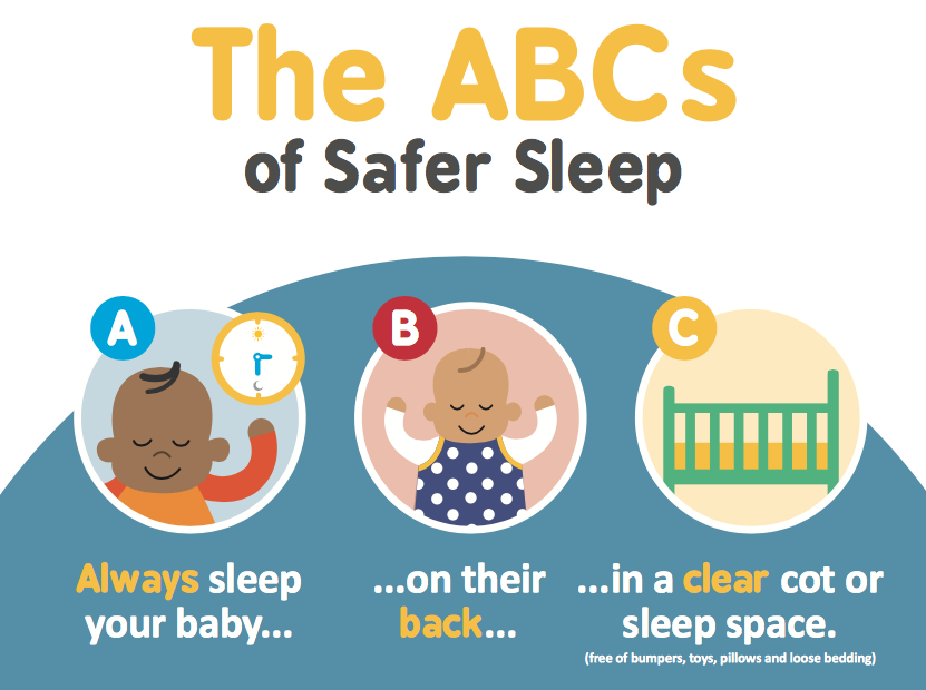 Safer Sleep Week: Reducing the risk of SIDS