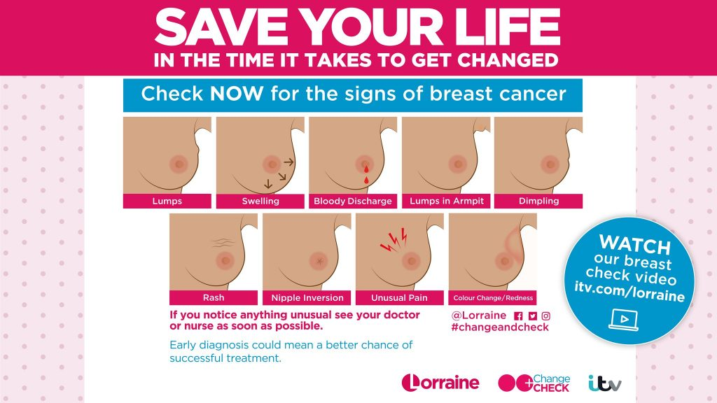 Campaign launched to check for signs of breast cancer in changing rooms